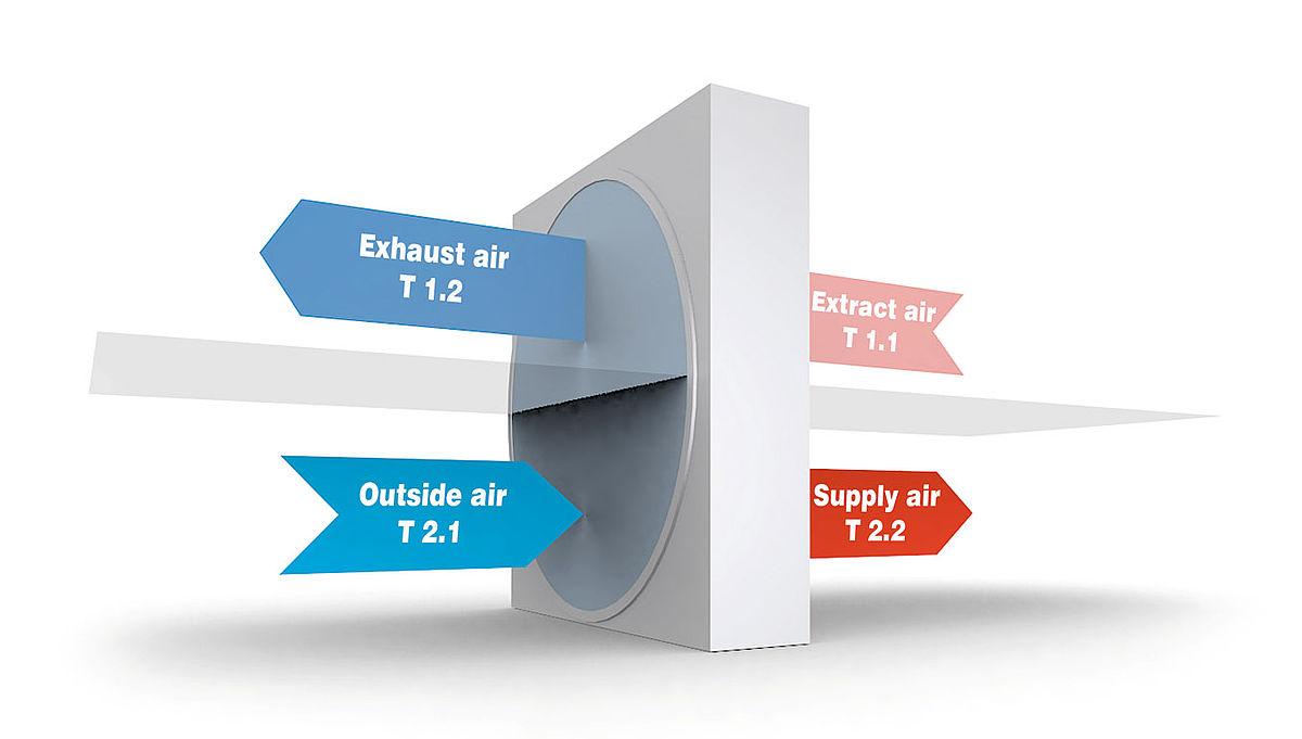 Temperature Efficiency Klingenburg Uk Ltd
